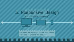 Responsive Website Design Test